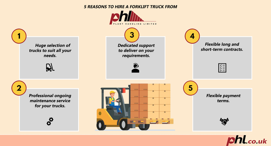 Five Reasons to Hire a Forklift Truck from PHL